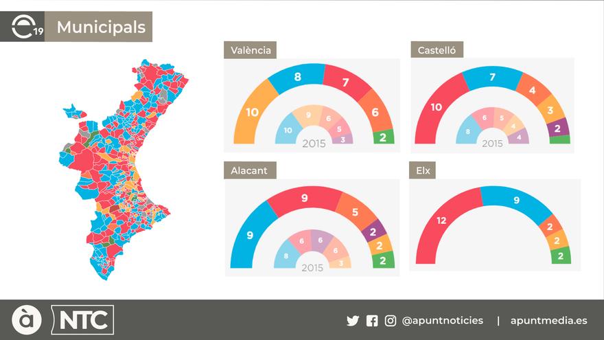 Dotze municipis de les comarques del sud amb majories absolutes de partits independents