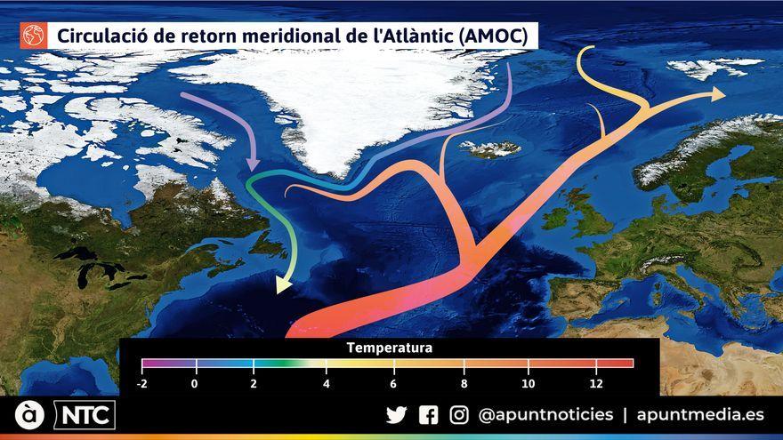 Circulació de retorn meridional de l'Atlàntic (AMOC)
